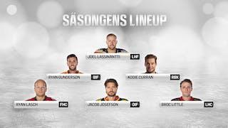 Profilbilder som visar de sex uttagna spelarna mot en isig bakgrund.